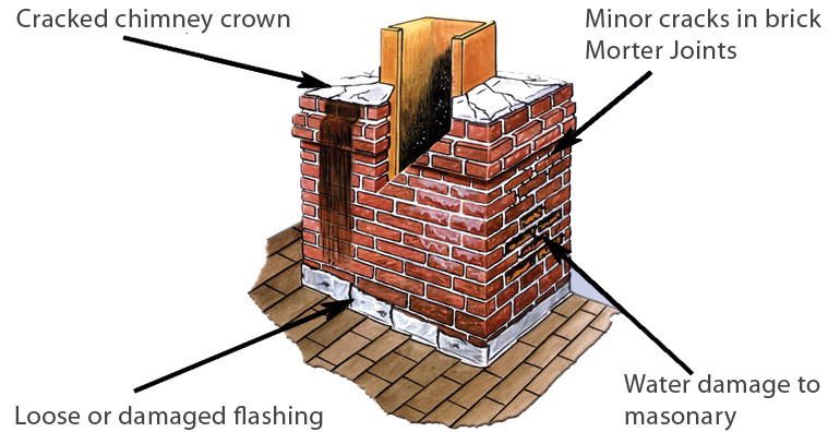 chimneyRepair